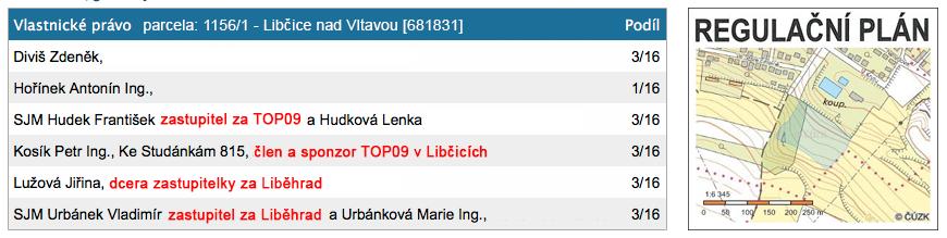 premiéra v Libčicích?
