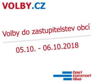 Komunální volby 2018 @ Libčice nad Vltavou